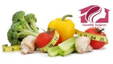 Metabolizmayı Hızlandırmanın Yolları