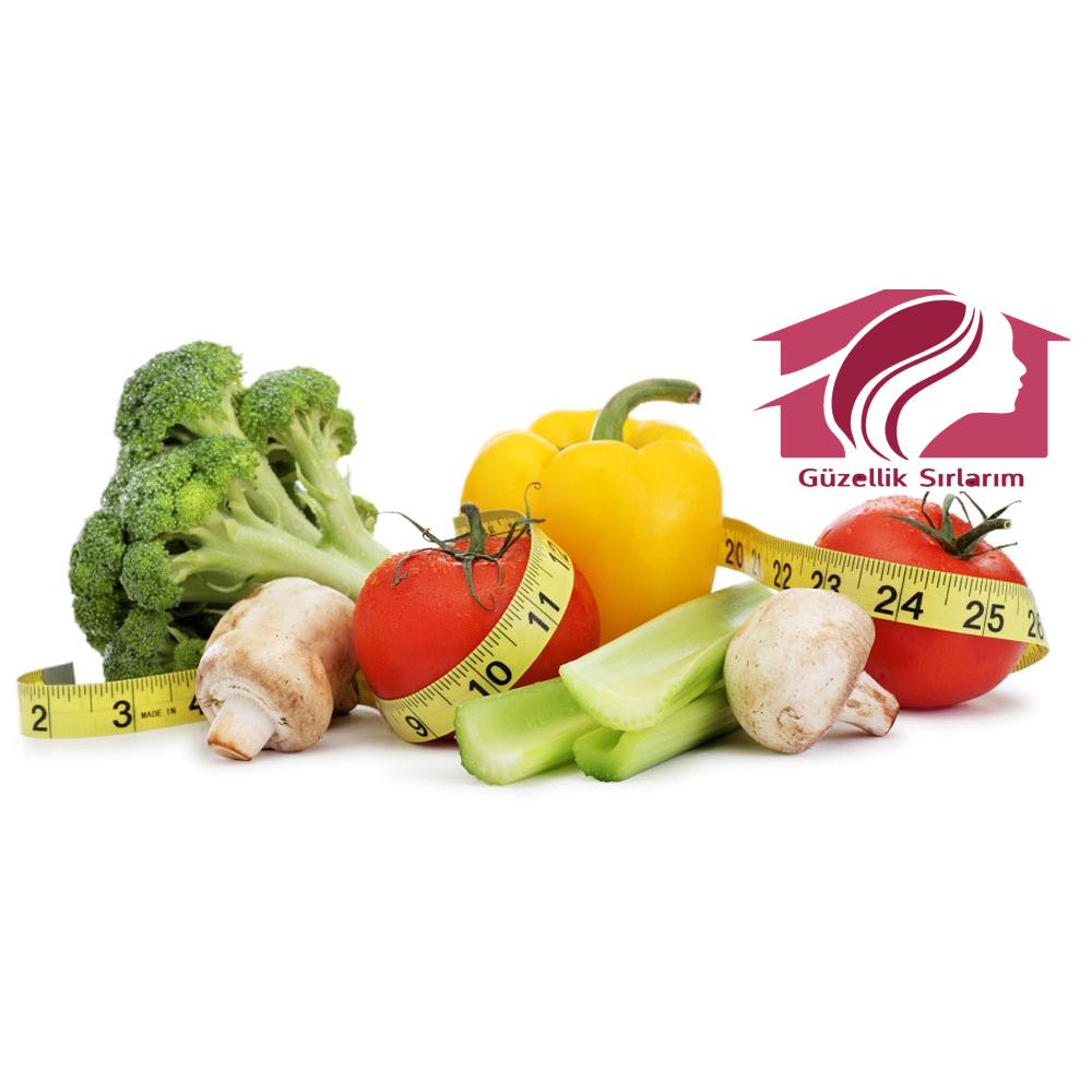 Metabolizma hizlandıran yiyecekler ile Etiketlenen Konular 49
